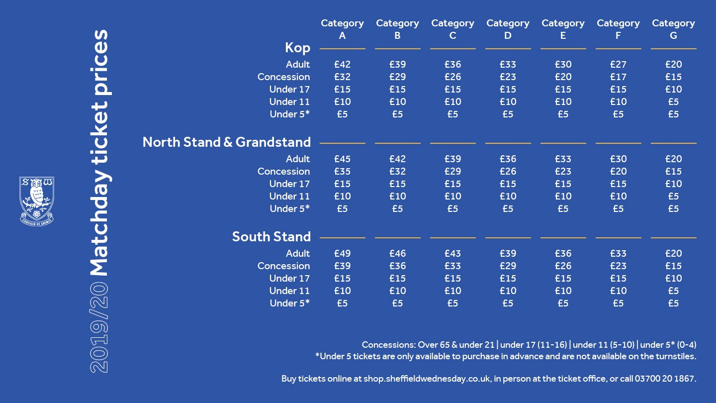 Matchday ticket prices 2019-20.jpg